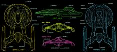 Image result for Akira Class Starship