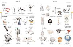 english visual dictionary - Google Search