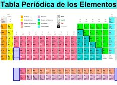 A TABELA PRIÓDICA: MEMORIZAR A TABELA PERIÓDICA ; Veja a melhor tabela periódica dos elementos, completa e atualizada.tabela periódica dos elementos, completa e atualizada em flash; Science Worksheets, Science Lessons, Teaching Science, Chemistry Lessons, Periodic Table Of The Elements, Alkali Metal, Noble Gas, Chemistry Notes, Learning
