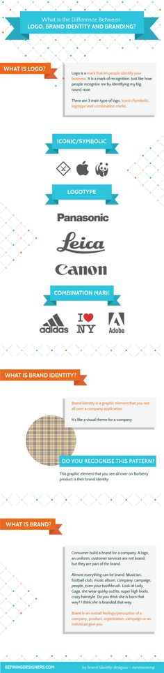 The Difference Between Logo, Brand Identity and Branding. http://pinterest.com/pin/466404105130329386/