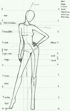 Sketching fashion illustration reference. Stuff to teach my daughter