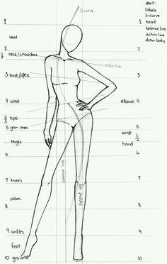 Sketching fashion illustration reference.