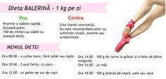 Dieta BALERINA Balerina, Metabolism, Healthy Life, Sport, Beauty, Wellness, Food, Recipe, Fitness