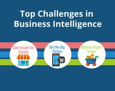 Top Challenges every organization face in Business Intelligence Top Challenges in Business Intelligence every organization face - www. Microsoft Excel, Executive Administrator, Business Intelligence Tools, Bi Tools, Data Quality, Cloud Computing, Insight, Challenges