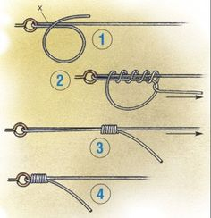 Best fishing knot - The Uniknot