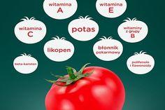 Co kryje w sobie pomidor? – fakty i mity