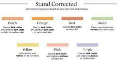 Colour correctors