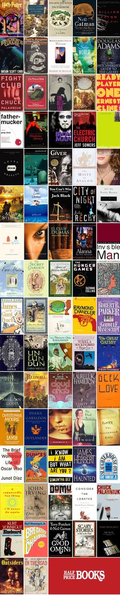 77 Books You wish You could discover again for the first time. I certainly do!