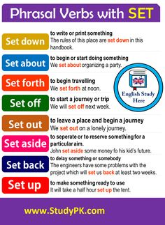 Phrasal Verbs with SET in English: Definitions and Example Sentences - StudyPK English Learning Spoken, English Teaching Resources, Teaching English Grammar, English Writing Skills, English Language Learning, English Idioms, English Phrases, Learn English Words, English Study