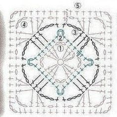 Transcendent Crochet a Solid Granny Square Ideas. Inconceivable Crochet a Solid Granny Square Ideas. Crochet Motif Patterns, Granny Square Crochet Pattern, Crochet Diagram, Crochet Granny, Crochet Designs, Stitch Patterns, Crochet Squares, Crochet Blocks, Crochet Art