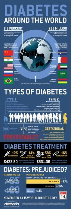 Diagnosed with Type II Diabetes: Clinical Research Consortium may be able t0 Help; Clinical Trial Now Enrolling.......Compensation  available; http://crctrials.com/project/type-2-diabetes-upcoming-nv/
