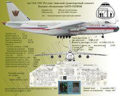 Тяжёлый транспортный самолёт Ан-124 «Руслан».
