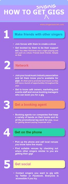 How to get singing gigs. Some surprising ways that you can get work as a singer. Get your FREE CD 'Top 10 Success Secrets for Female Singers' from www. Vocal Lessons, Singing Lessons, Singing Tips, Learn Singing, Art Lessons, Singing Exercises, Vocal Exercises, Friend Book, That One Friend
