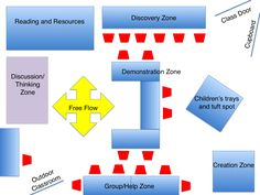 Personalize Learning: Messy Learning: Interview with Chris Edwards