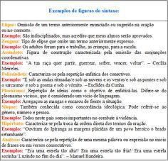 Figuras de sintaxe no Enem. Dica de figuras de sintaxe no Enem - Super Vestibular Canal E, Study, School, Study Tips, Psicologia, Literatura, Studio, Investigations, Schools