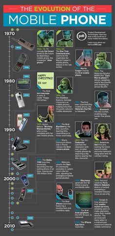 """The evolution of the mobile phone (ReadWriteWeb)  Haha the """"Zack Morris"""" phone"""