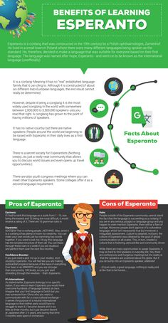 So you heard about Esperanto, now what?
