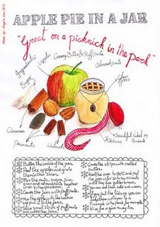 Self Illustrated Recipe of the Apple pie in A Jar...