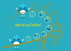 Prezi presentation: How to use twitter for employees? The first steps. For dummies.