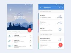 Malang Vacation App – Mobile app by Syafrizal Wardhana