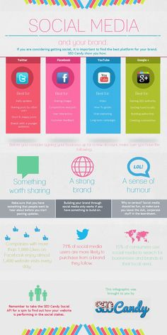 Social Media and Your Brand [infographic] | Social Media Pro