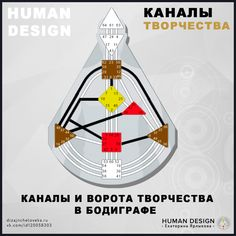 Human Design System, H Design, Learning, Life, Ps, Photo Manipulation, Teaching, Studying