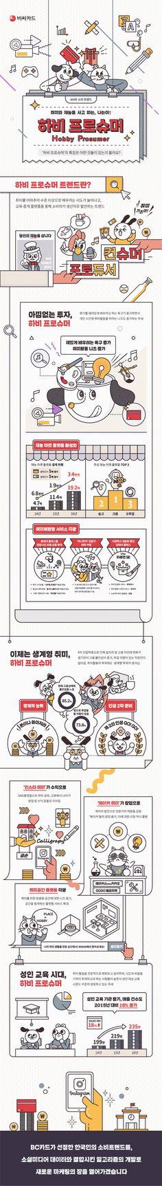 [Infographic] BC Card - Hobby Prosumer on Behance Web Design, Page Design, Web Layout, Layout Design, Trophy Design, Promotional Design, Newsletter Design, Information Design, Graphic Design Illustration