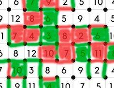 Hääräämö: Eskarin matikkamaa Computer Keyboard, Math, School, Computer Keypad, Math Resources, Keyboard, Mathematics