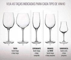 Recebendo com vinho. Copos certos para vinho Guide Vin, Wine Guide, A Table, Dinner Table, Drinking Games For Parties, Party Food Platters, Dining Etiquette, Etiquette And Manners, Outdoor Wedding Decorations