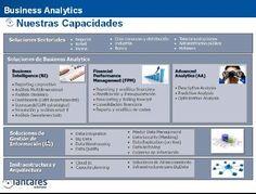 Business Analytics en Seguros: Fraude, Analítica Predictiva y Solvencia II. Por Lantares [Webinar de 76 min.]