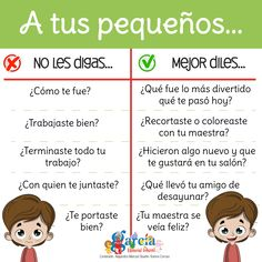 "¿Ya le preguntaste a tu niño cómo le fue hoy? Estos son los #tips que nos ayudan a nosotros a salir del rutinario ""bien"". ¡Compártenos los tuyos! #SúperMamás #Tips Teaching Kids, Kids Learning, Baby Hacks, Kids Education, Baby Care, Kids And Parenting, Just In Case, Activities For Kids, Baby Kids"