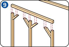 Ben je van plan om zelf een terrasoverkapping of veranda te maken? Lees hier hoe je stap voor stap een overkapping in je tuin bouwt.