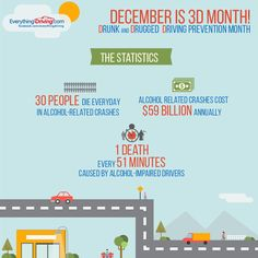 The statistics don't lie ! Drunk and Drugged Driving is dangerous! #3Dmonth #drunk #drugged #driving #dangerous