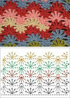 Puntos crochet modelo y patrón