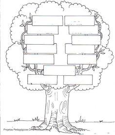 17 Melhores Imagens De Arvore Genealogica Arvore Genealogica