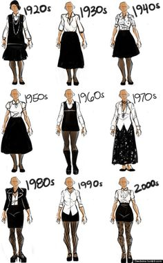 How Have Hemlines Changed Throughout the Ages?