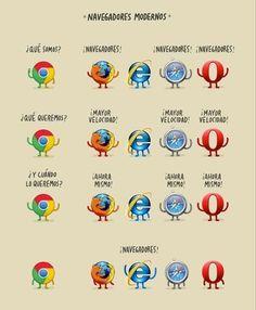 ¿Cómo no querer a #InternetExplorer?