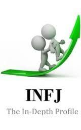 INFJs' functional stack is composed of the following functions: Dominant: Introverted Intuition (Ni) Auxiliary: Extraverted Feeling (Fe) Tertiary: Introverted Thinking (Ti) Inferior: Extraverted Sensing (Se)