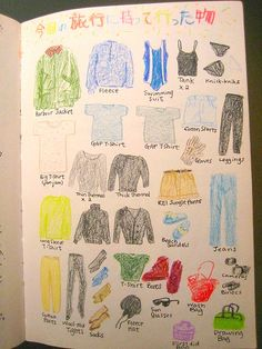 Travel wardrobe drawing of items I took for Baja California camping trip.    When I go travelling, I keep the record of wardrobe. It helps in figuring out what are minimum items to take for following trips.     cheaper travel ever  www.muchways.com