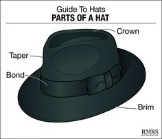 9 Classic Hat Styles For The Modern Man 2455dbf090e4