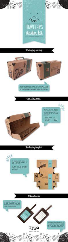 Travelers starter kit- promotional packaging on Behance
