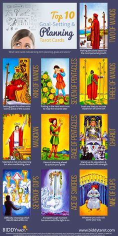 Divination:  #Tarot Top 10 Goal-Setting & Planning Cards. You know where you want to go, but you're not quite sure how to get there. If these cards appear in a reading, it's a good indication that it's time to set some goals.