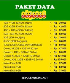 Paket data Indosat Isipulsaonline.net