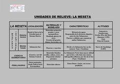 Geo Bolitxeros : Resúmenes Relieve.