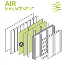 Creating High-Performance Walls | GreenBuildingAdvisor.com
