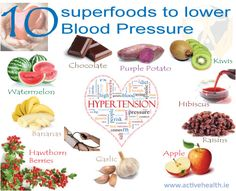 10 Superfoods that Lower Blood Pressure   Active Health Foundation