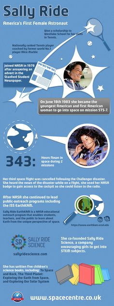 SALLY RIDE - First American Woman in Space - To celebrate the anniversary of Sally Ride's maiden space voyage here is an infographic with some interesting facts about the first American woman in space.