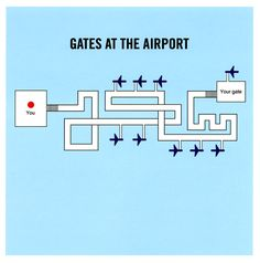 Gates at the Airport