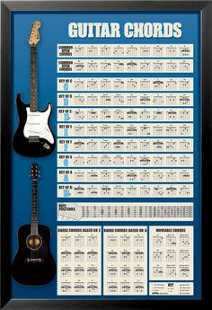 Guitar Chords - Reprodüksiyon - AllPosters.com.tr'de.