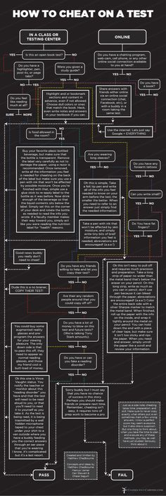 How to Cheat on a Test: A (Semi)Serious Guide [by Online Colleges -- via #tipsographic]. More at tipsographic.com